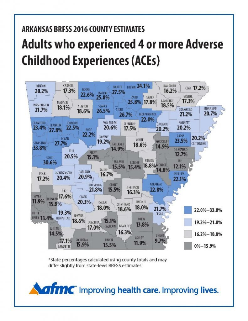 Adults who expeienced 4 or more Adverse Childhood Experiences (ACEs)